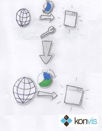 online-shop-ladezeiten-verbessern-wie-weniger-ladezeit-datenvolumen-online-shop-magento-internetseite-wordpress