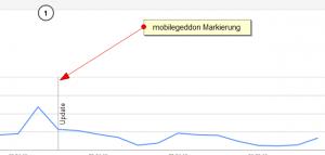 mobilegeddon-suchanalyse-neu-markierung