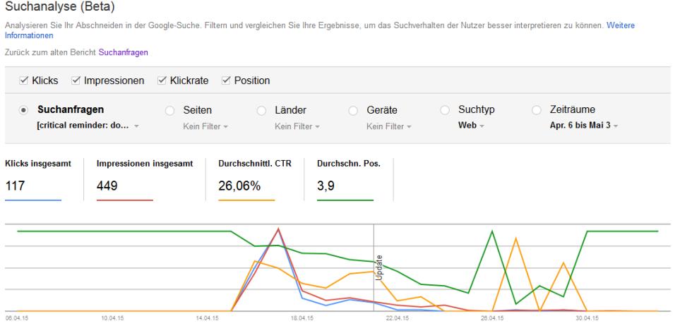 google Webmaster Tools Suchanfrangen Analyse